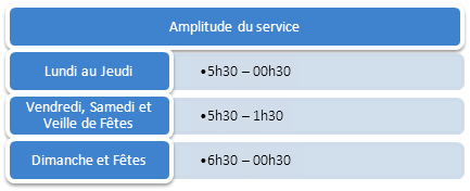 Horaires Tramway T6 Châtillon Vélizy